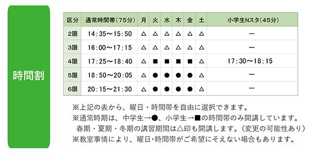時間割(福岡市)